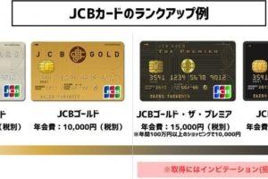JCBカードのランクアップ一覧