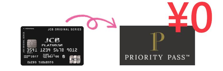 プラチナカードでプライオリティパス発行