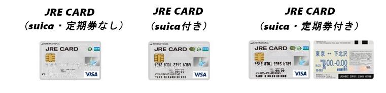 JRE CARD種類