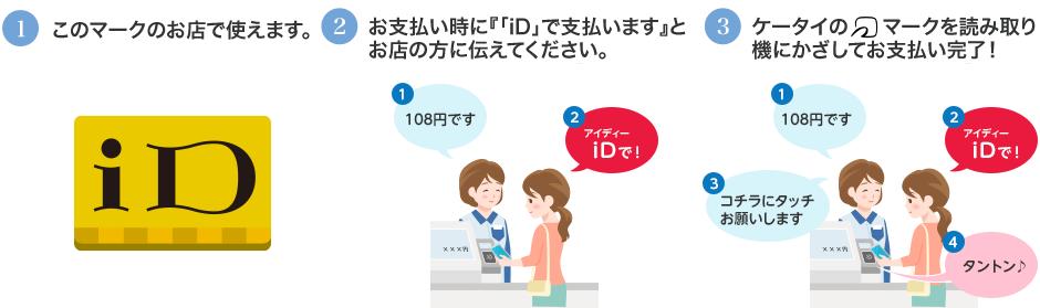 dカードmini利用方法