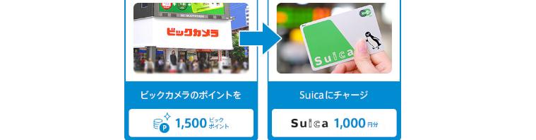 貯まったビックカメラポイントはSuicaチャージと交換可能