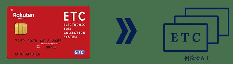 ETCカードを複数枚発行可能