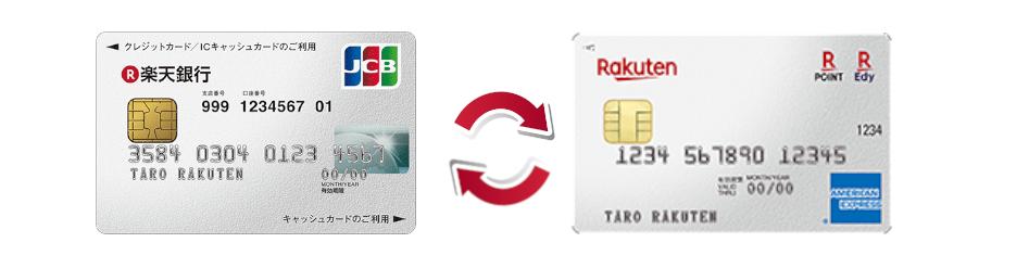 楽天カードと楽天銀行カードの切り替え