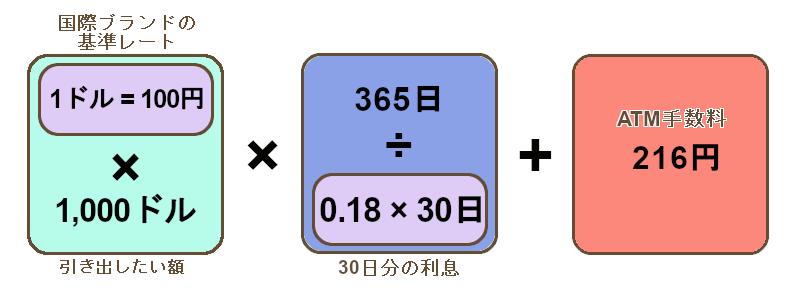 計算式はこうなります